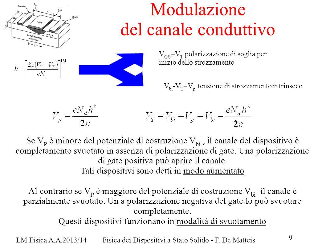 h Z 9 LM Fisica A.A.2013/14Fisica dei Dispositivi a Stato Solido - F.