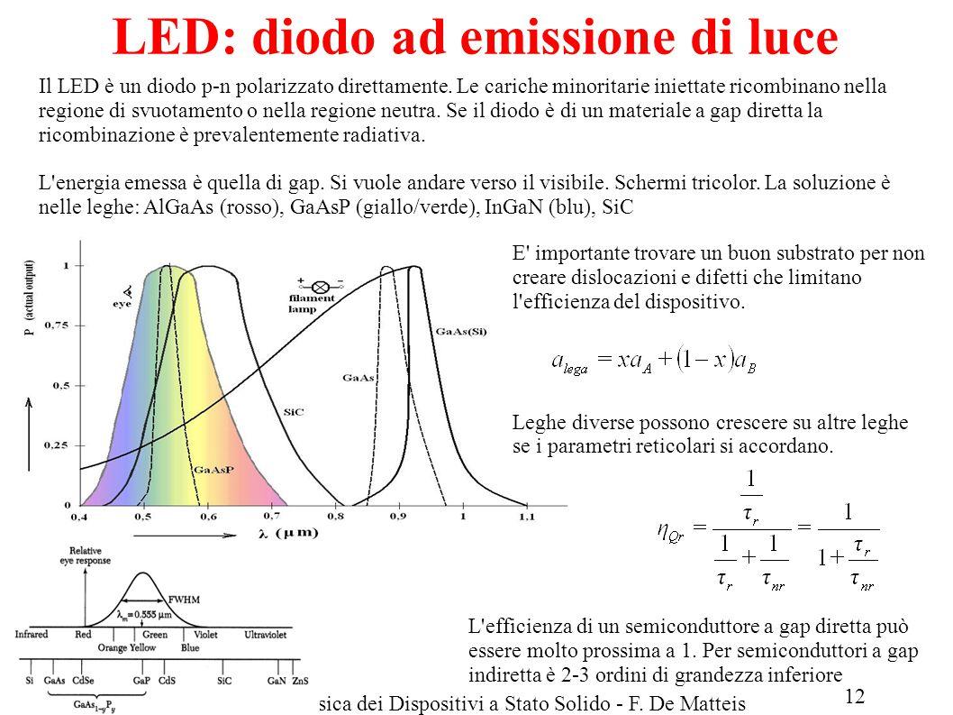 LM Fisica A.A.2013/14Fisica dei Dispositivi a Stato Solido - F. De Matteis LED: diodo ad emissione di luce Il LED è un diodo p-n polarizzato direttame