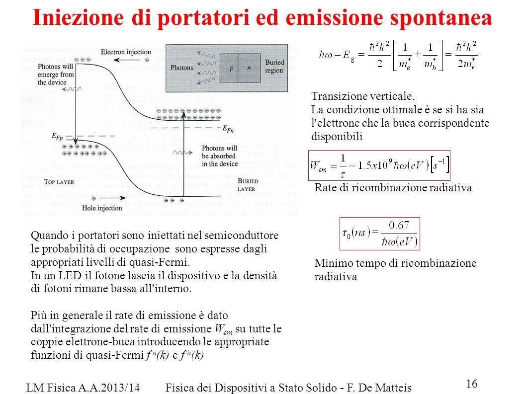 LM Fisica A.A.2013/14Fisica dei Dispositivi a Stato Solido - F. De Matteis Iniezione di portatori ed emissione spontanea Transizione verticale. La con