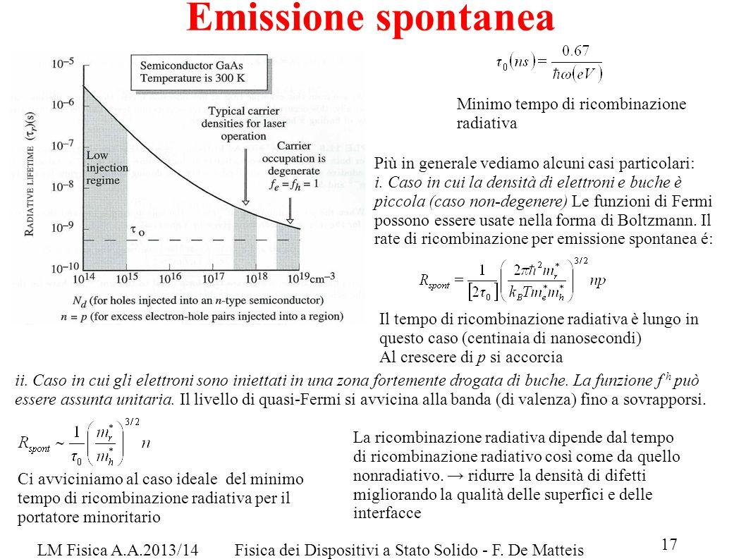 LM Fisica A.A.2013/14Fisica dei Dispositivi a Stato Solido - F. De Matteis Emissione spontanea Minimo tempo di ricombinazione radiativa Più in general