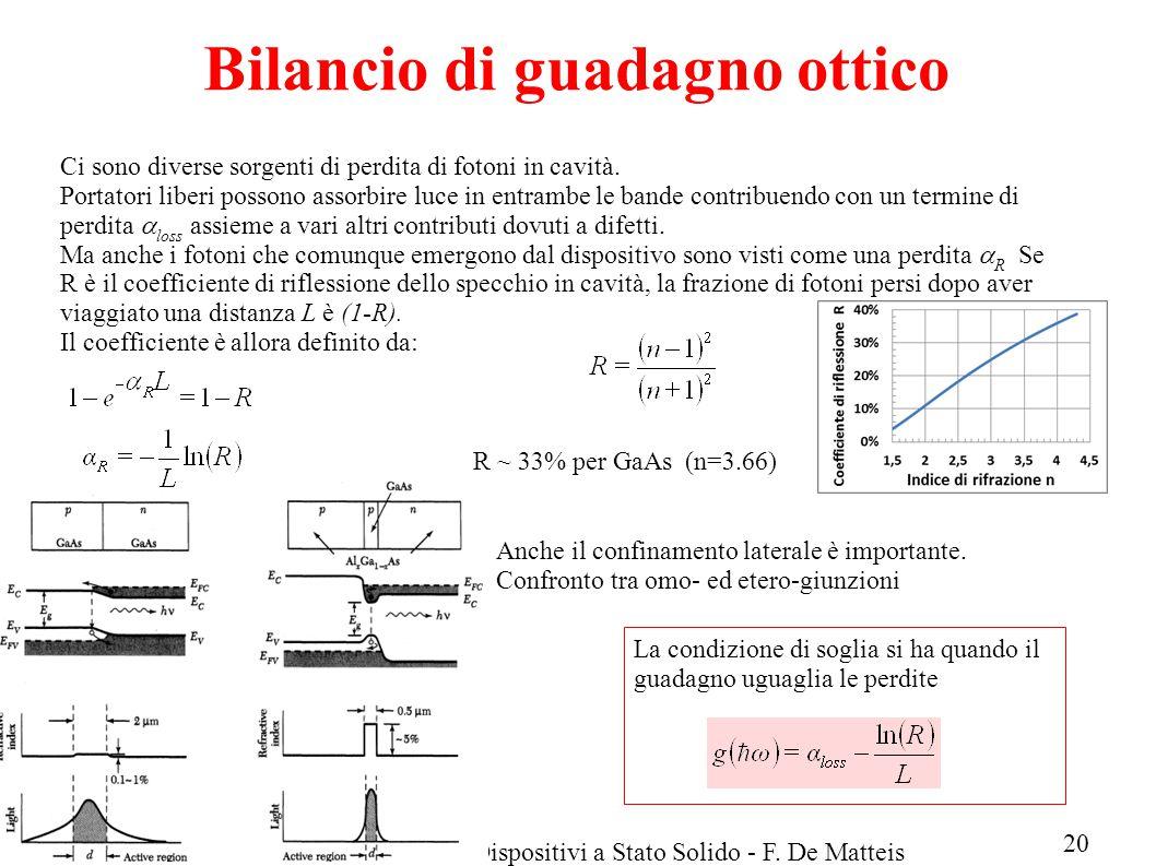 LM Fisica A.A.2013/14Fisica dei Dispositivi a Stato Solido - F. De Matteis Bilancio di guadagno ottico Ci sono diverse sorgenti di perdita di fotoni i