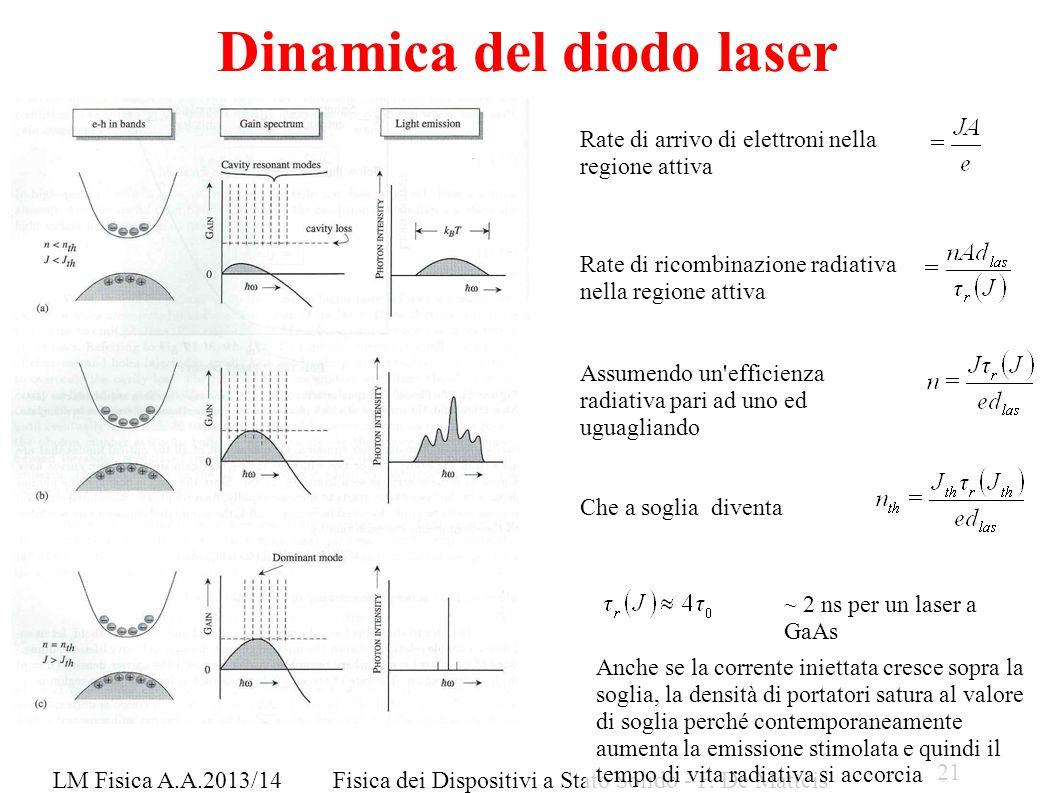 LM Fisica A.A.2013/14Fisica dei Dispositivi a Stato Solido - F. De Matteis Dinamica del diodo laser Rate di arrivo di elettroni nella regione attiva R