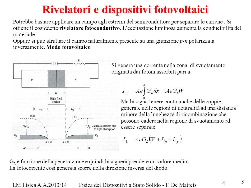 LM Fisica A.A.2013/14Fisica dei Dispositivi a Stato Solido - F. De Matteis Rivelatori e dispositivi fotovoltaici 3 Potrebbe bastare applicare un campo
