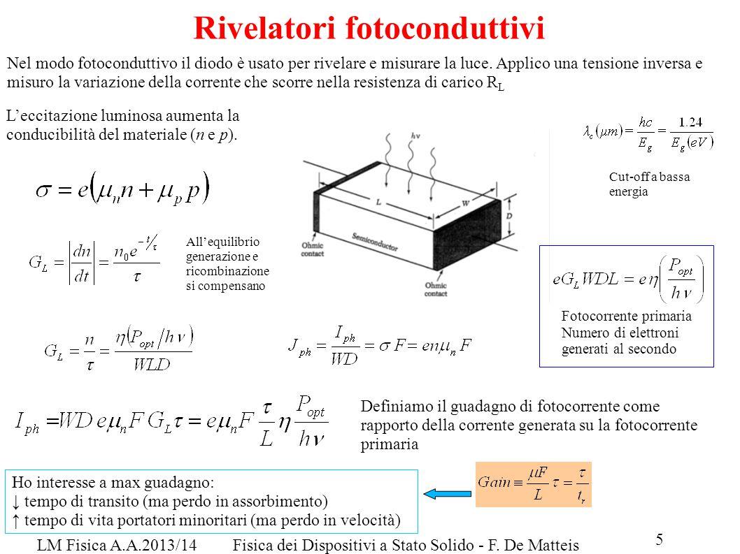 LM Fisica A.A.2013/14Fisica dei Dispositivi a Stato Solido - F. De Matteis Rivelatori fotoconduttivi L'eccitazione luminosa aumenta la conducibilità d