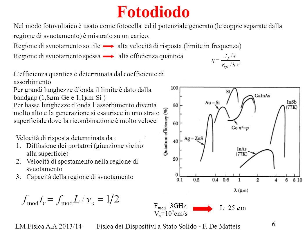 LM Fisica A.A.2013/14Fisica dei Dispositivi a Stato Solido - F. De Matteis Fotodiodo Nel modo fotovoltaico è usato come fotocella ed il potenziale gen
