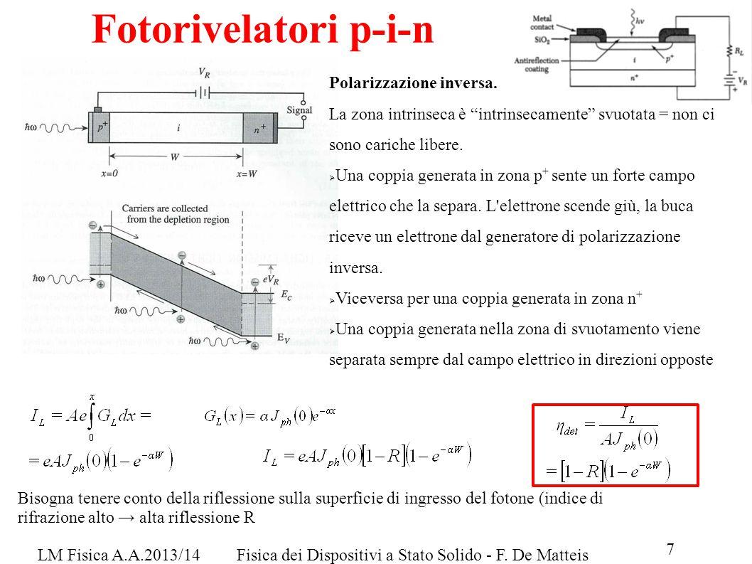 """LM Fisica A.A.2013/14Fisica dei Dispositivi a Stato Solido - F. De Matteis Fotorivelatori p-i-n Polarizzazione inversa. La zona intrinseca è """"intrinse"""