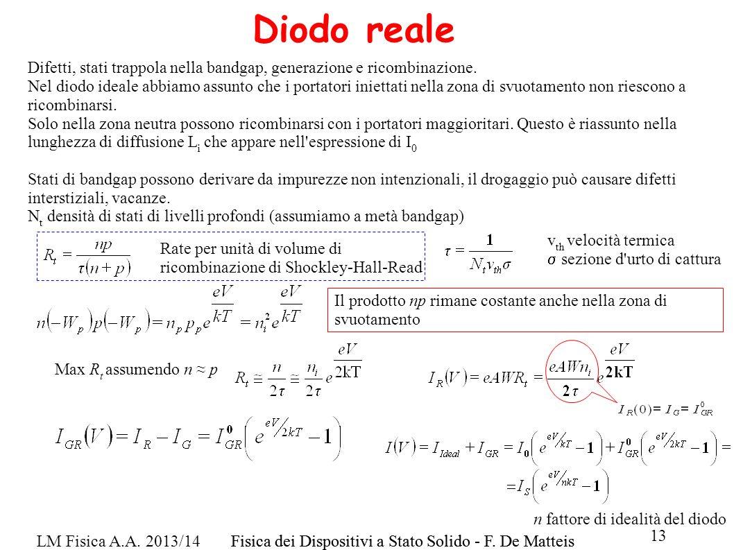 LM Fisica A.A. 2013/14Fisica dei Dispositivi a Stato Solido - F. De Matteis 13 Fisica dei Dispositivi a Stato Solido - F. De Matteis Diodo reale Difet