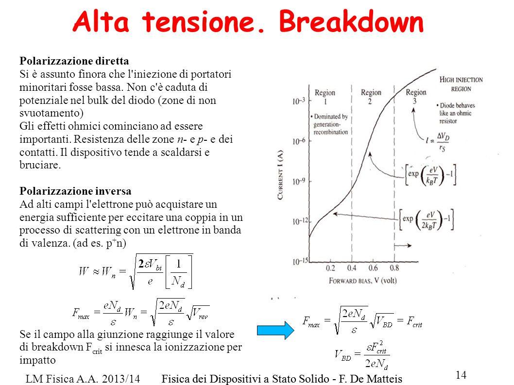 LM Fisica A.A. 2013/14Fisica dei Dispositivi a Stato Solido - F. De Matteis 14 Polarizzazione diretta Si è assunto finora che l'iniezione di portatori