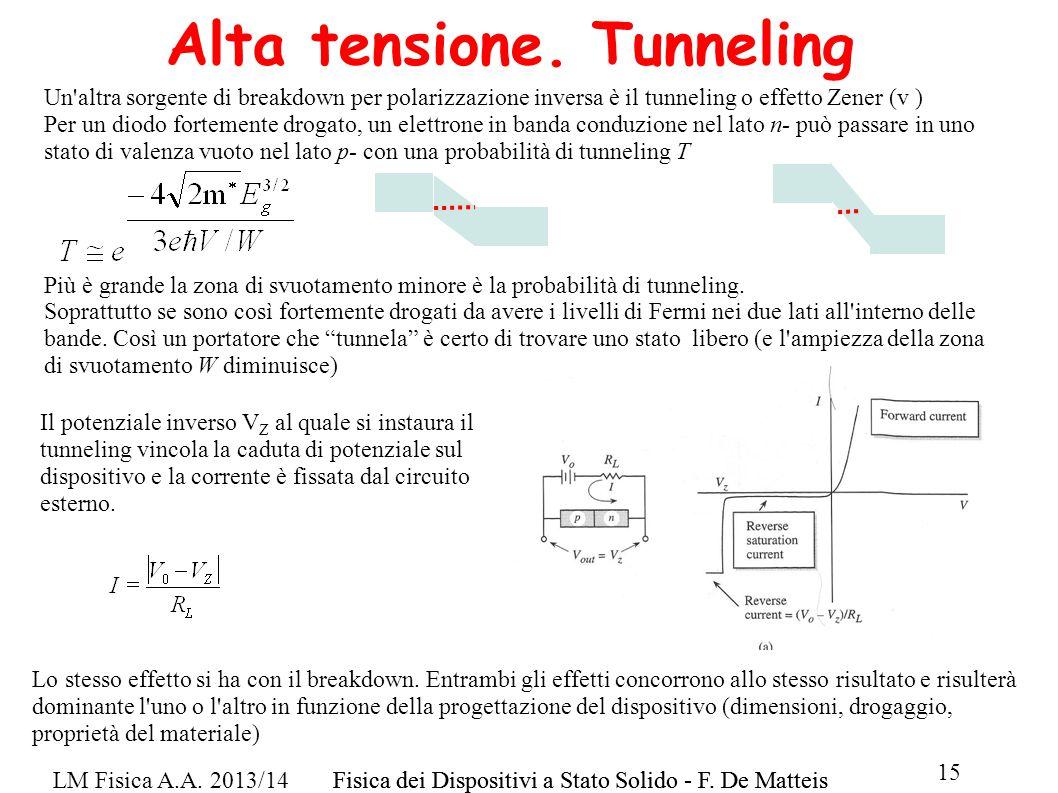 LM Fisica A.A. 2013/14Fisica dei Dispositivi a Stato Solido - F. De Matteis 15 Fisica dei Dispositivi a Stato Solido - F. De Matteis Alta tensione. Tu