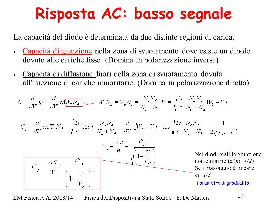 LM Fisica A.A. 2013/14Fisica dei Dispositivi a Stato Solido - F. De Matteis 17 Fisica dei Dispositivi a Stato Solido - F. De Matteis Risposta AC: bass