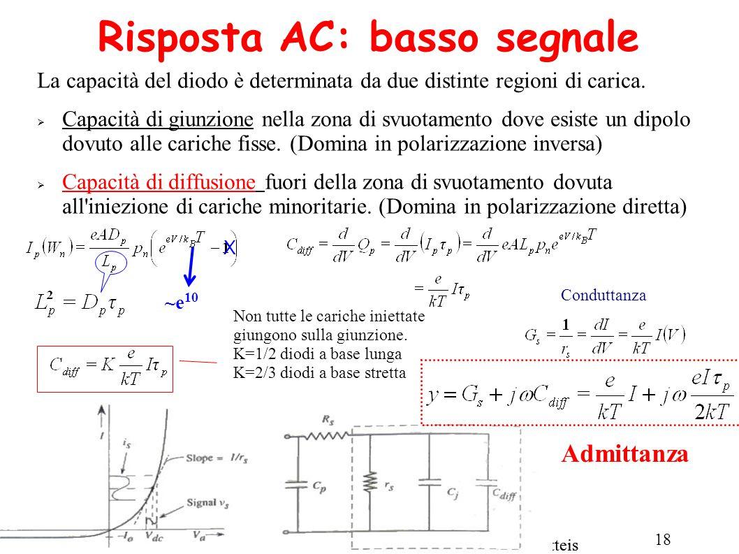 LM Fisica A.A. 2013/14Fisica dei Dispositivi a Stato Solido - F. De Matteis 18 LM Fisica A.A.2011/12Fisica dei Dispositivi a Stato Solido - F. De Matt
