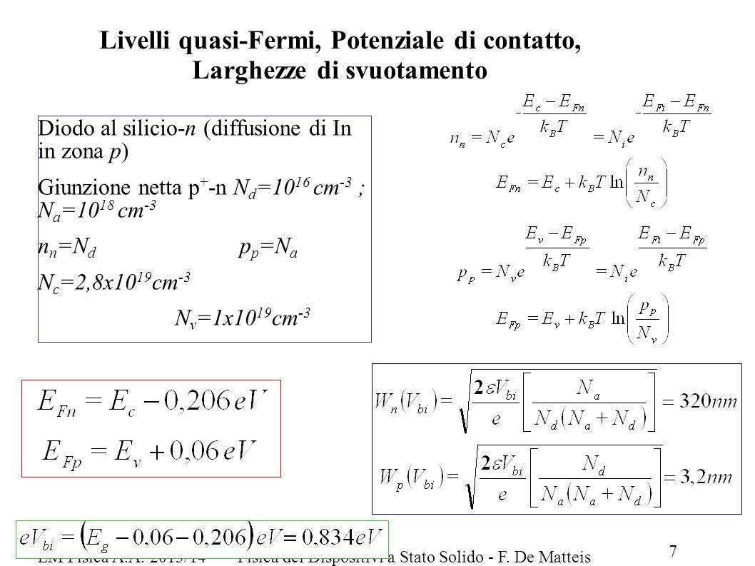 LM Fisica A.A. 2013/14Fisica dei Dispositivi a Stato Solido - F. De Matteis 7 Livelli quasi-Fermi, Potenziale di contatto, Larghezze di svuotamento Di