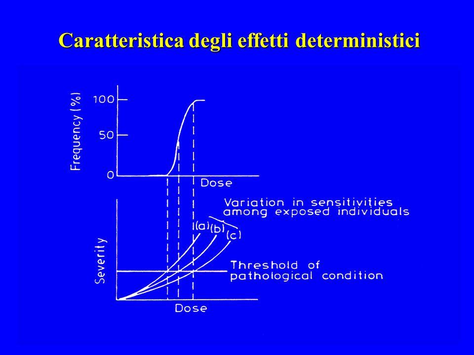 Caratteristica degli effetti deterministici