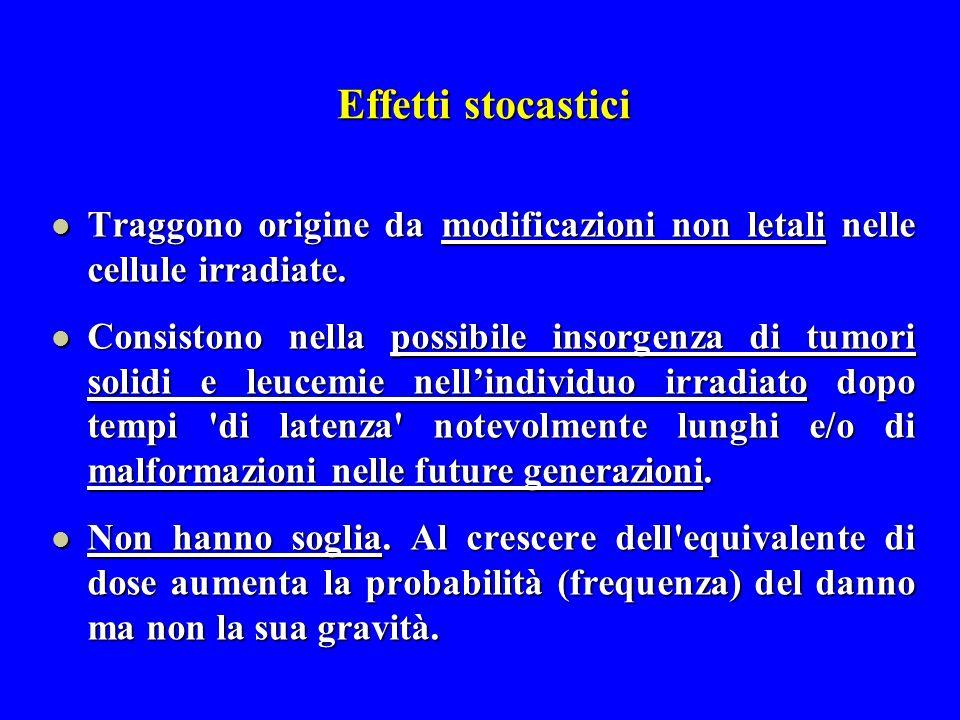 Effetti stocastici Traggono origine da modificazioni non letali nelle cellule irradiate. Traggono origine da modificazioni non letali nelle cellule ir