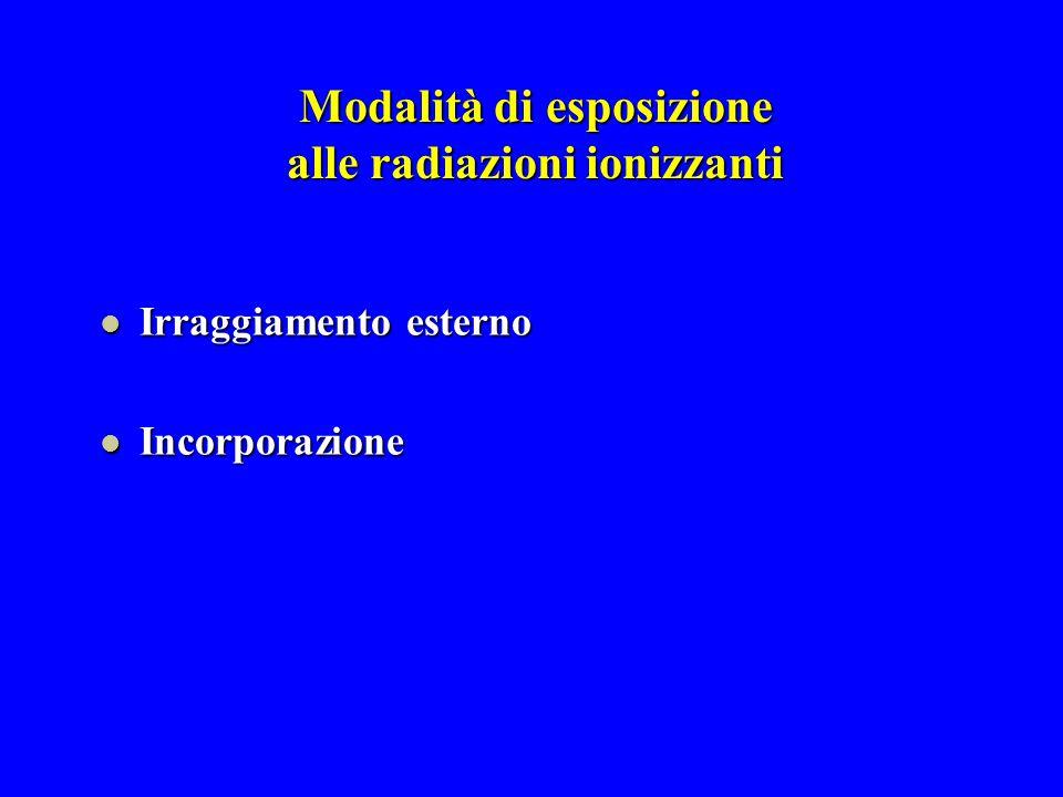 Modalità di esposizione alle radiazioni ionizzanti Irraggiamento esterno Irraggiamento esterno Incorporazione Incorporazione