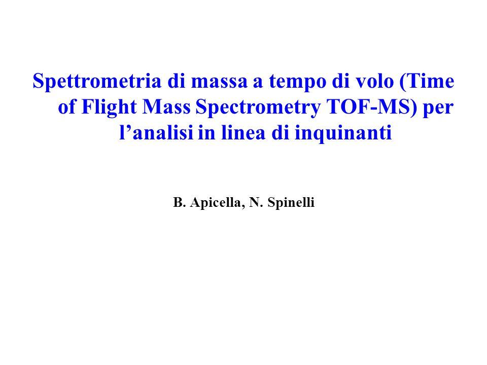 Spettrometria di massa a tempo di volo (Time of Flight Mass Spectrometry TOF-MS) per l'analisi in linea di inquinanti B. Apicella, N. Spinelli