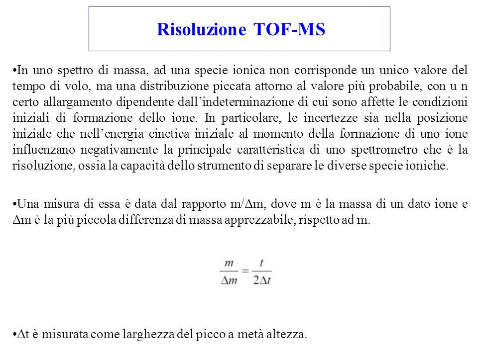 In uno spettro di massa, ad una specie ionica non corrisponde un unico valore del tempo di volo, ma una distribuzione piccata attorno al valore più pr