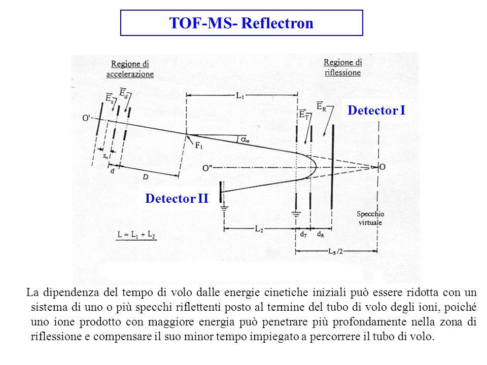 La dipendenza del tempo di volo dalle energie cinetiche iniziali può essere ridotta con un sistema di uno o più specchi riflettenti posto al termine d