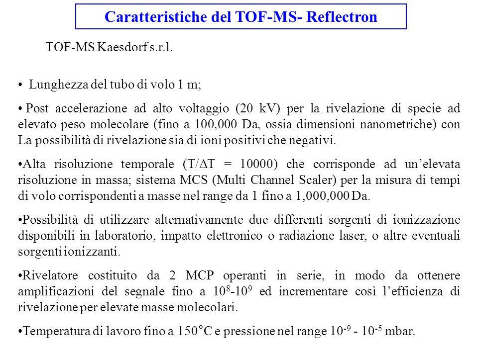 Caratteristiche del TOF-MS- Reflectron Lunghezza del tubo di volo 1 m; Post accelerazione ad alto voltaggio (20 kV) per la rivelazione di specie ad el