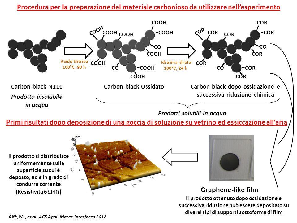 CO COOH CO COOH COR CO COR Carbon black N110Carbon black Ossidato Graphene-like film Carbon black dopo ossidazione e successiva riduzione chimica Acid
