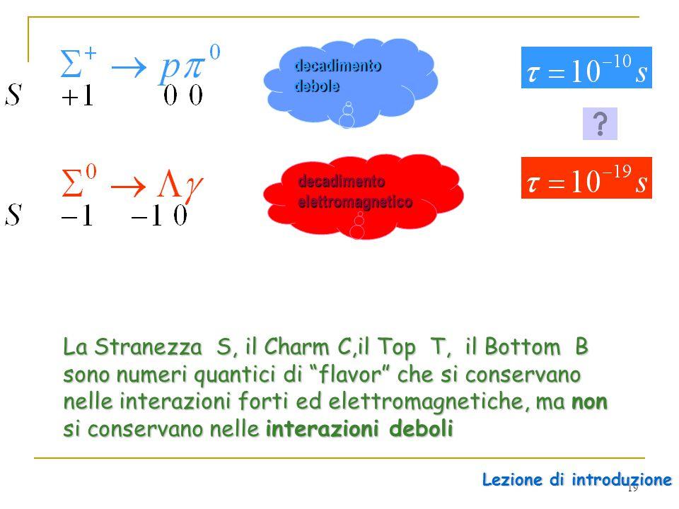 19 Lezione di introduzione La Stranezza S, il Charm C,il Top T, il Bottom B sono numeri quantici di flavor che si conservano nelle interazioni forti ed elettromagnetiche, ma non si conservano nelle i ii interazioni deboli decadimento debole decadimento elettromagnetico