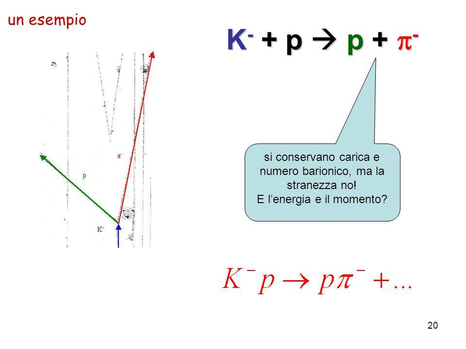 20 K - + p  p +  - si conservano carica e numero barionico, ma la stranezza no.