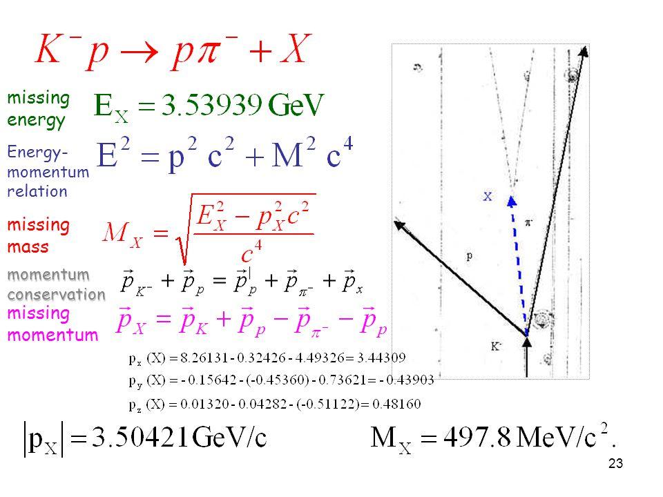 23 missing energy Energy- momentum relation missing mass missing momentum momentum conservation