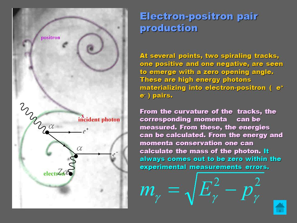 Electron-positron pair production At several points, two spiraling tracks, one positive and one negative, are seen to emerge with a zero opening angle.