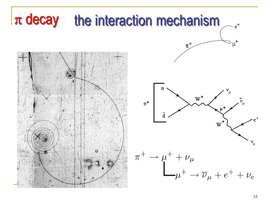 38  decay the interaction mechanism