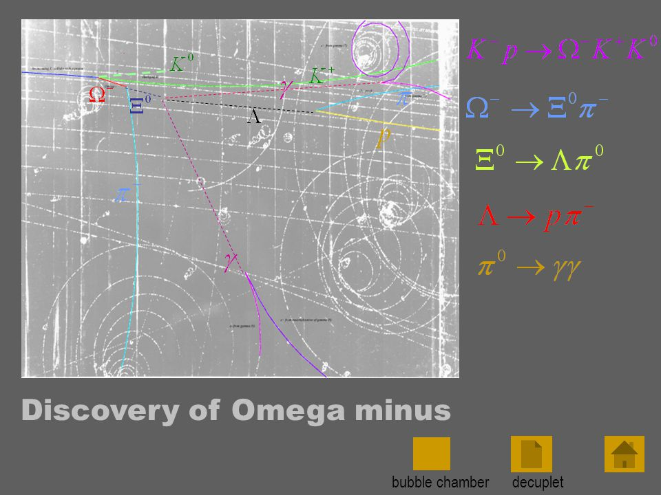 Discovery of Omega minus bubble chamberdecuplet