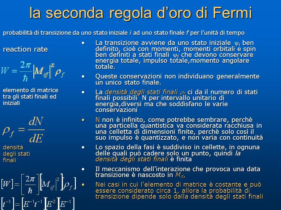 la seconda regola d'oro di Fermi La transizione avviene da uno stato iniziale i ben definito, cioè con momenti, momenti orbitali e spin ben definiti a stati finali f che devono conservare energia totale, impulso totale,momento angolare totale.