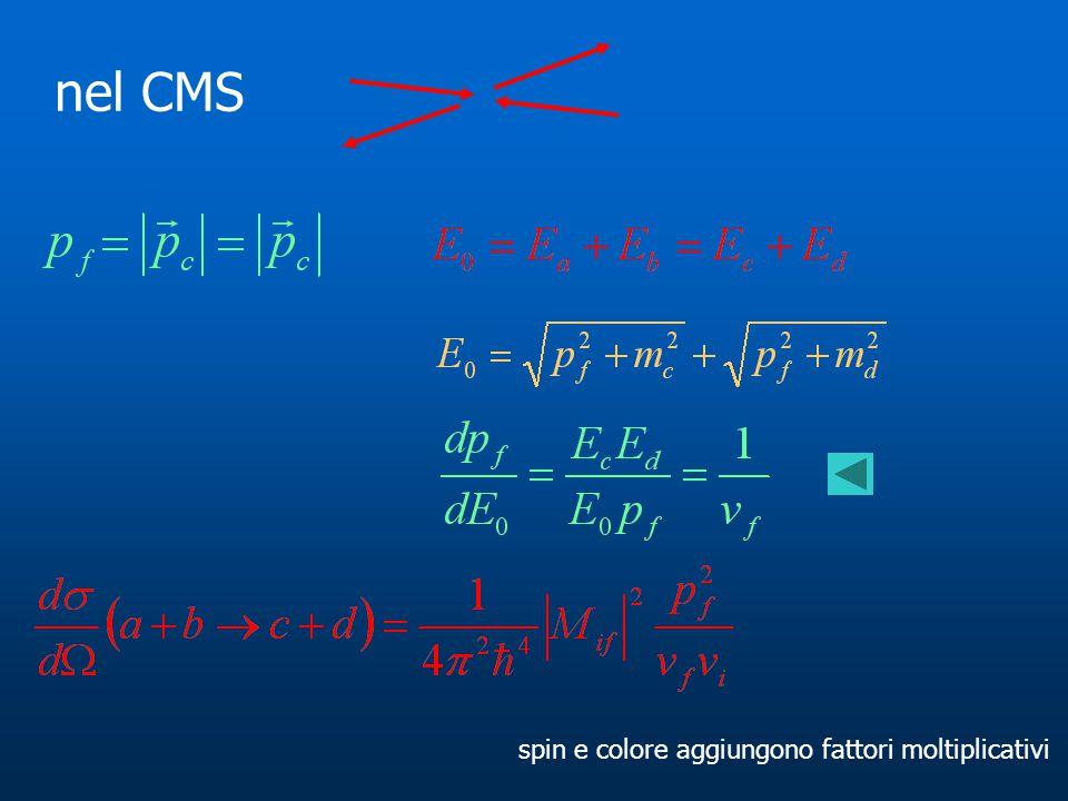 spin e colore aggiungono fattori moltiplicativi nel CMS