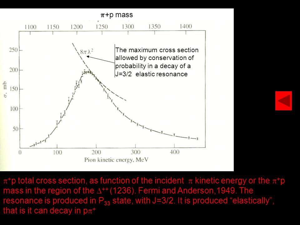 52  +p mass  + p total cross section, as function of the incident  kinetic energy or the  + p mass in the region of the  ++ (1236). Fermi and And