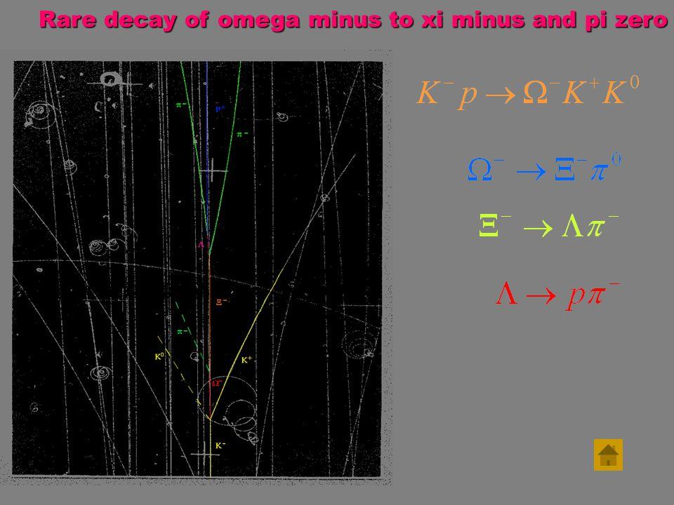 Rare decay of omega minus to xi minus and pi zero