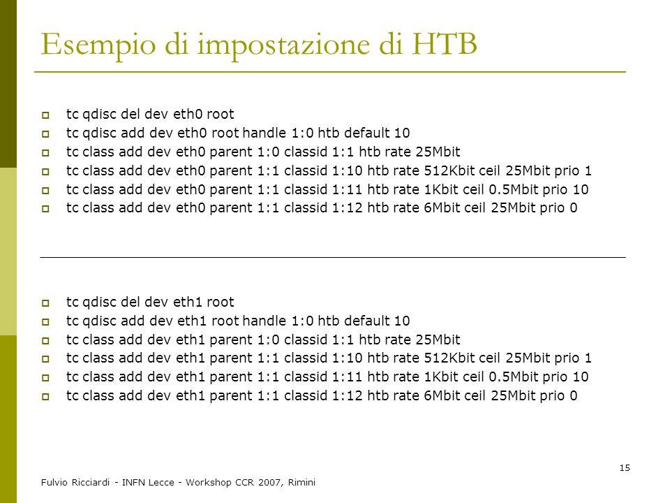 Fulvio Ricciardi - INFN Lecce - Workshop CCR 2007, Rimini 15 Esempio di impostazione di HTB  tc qdisc del dev eth0 root  tc qdisc add dev eth0 root