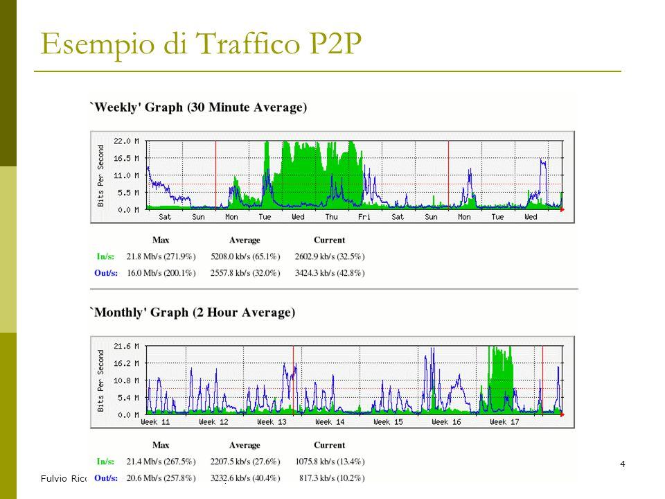 Fulvio Ricciardi - INFN Lecce - Workshop CCR 2007, Rimini 4 Esempio di Traffico P2P