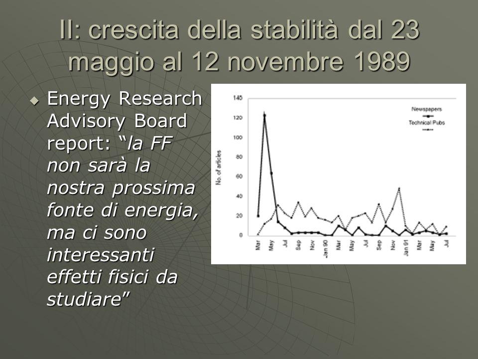 """II: crescita della stabilità dal 23 maggio al 12 novembre 1989  Energy Research Advisory Board report: """"la FF non sarà la nostra prossima fonte di en"""