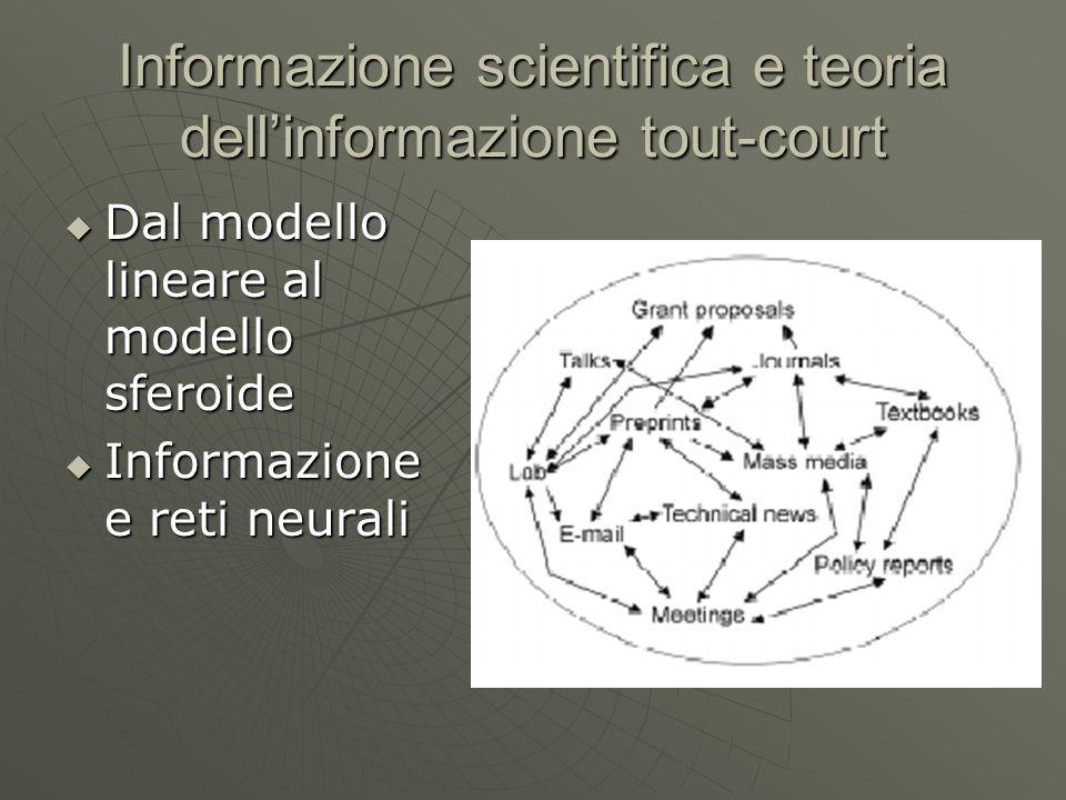Informazione scientifica e teoria dell'informazione tout-court  Dal modello lineare al modello sferoide  Informazione e reti neurali