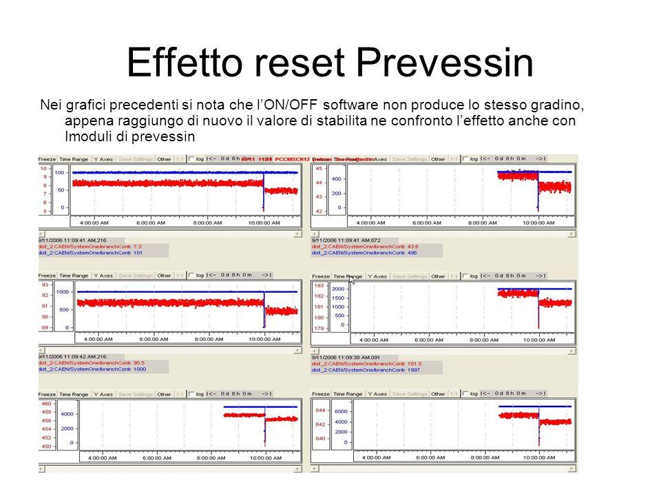 Effetto reset Prevessin Nei grafici precedenti si nota che l'ON/OFF software non produce lo stesso gradino, appena raggiungo di nuovo il valore di stabilita ne confronto l'effetto anche con Imoduli di prevessin