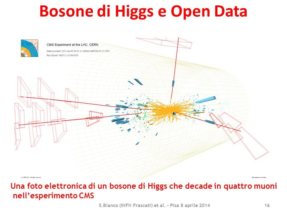 Bosone di Higgs e Open Data S.Bianco (INFN Frascati) et al. - Pisa 8 aprile 2014 16 Una foto elettronica di un bosone di Higgs che decade in quattro m