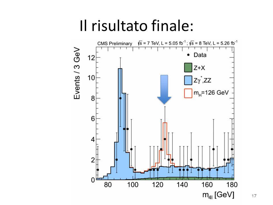 Il risultato finale: S.Bianco (INFN Frascati) et al. - Pisa 8 aprile 2014 17