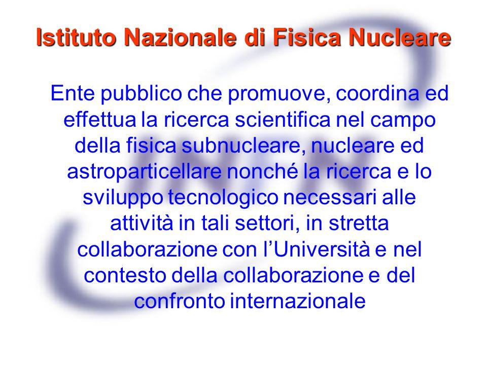 Istituto Nazionale di Fisica Nucleare Ente pubblico che promuove, coordina ed effettua la ricerca scientifica nel campo della fisica subnucleare, nucl