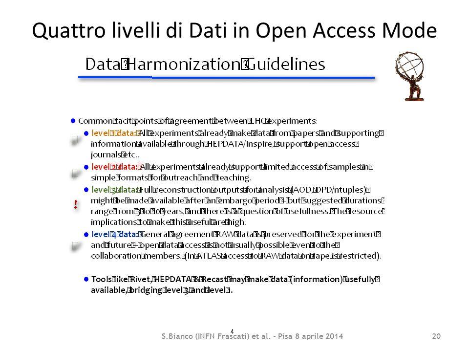 Quattro livelli di Dati in Open Access Mode S.Bianco (INFN Frascati) et al. - Pisa 8 aprile 2014 20