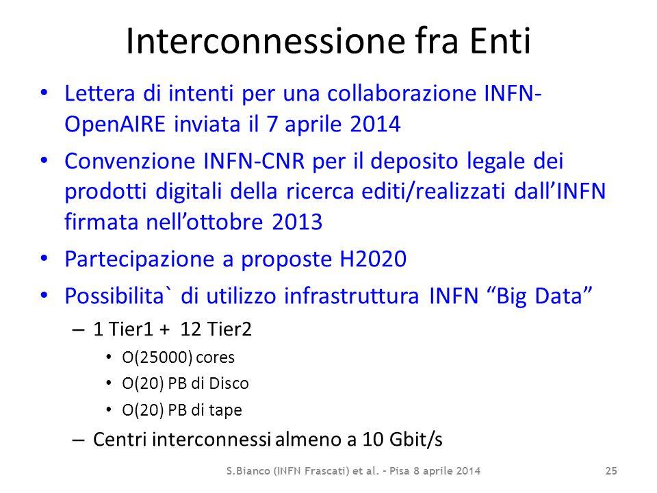 Interconnessione fra Enti Lettera di intenti per una collaborazione INFN- OpenAIRE inviata il 7 aprile 2014 Convenzione INFN-CNR per il deposito legal