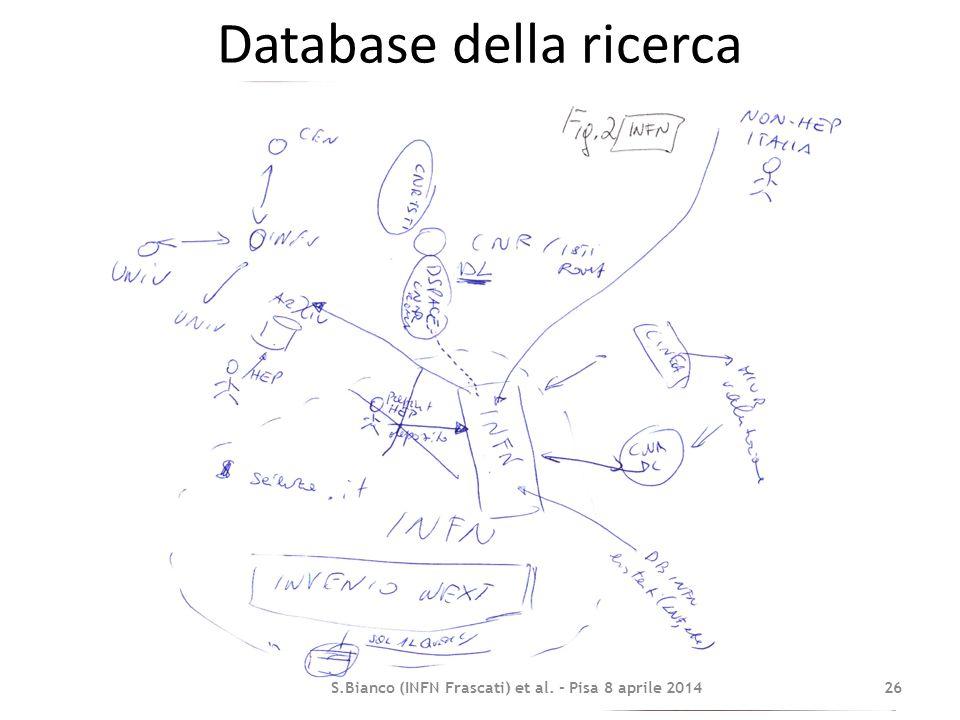 Database della ricerca S.Bianco (INFN Frascati) et al. - Pisa 8 aprile 2014 26