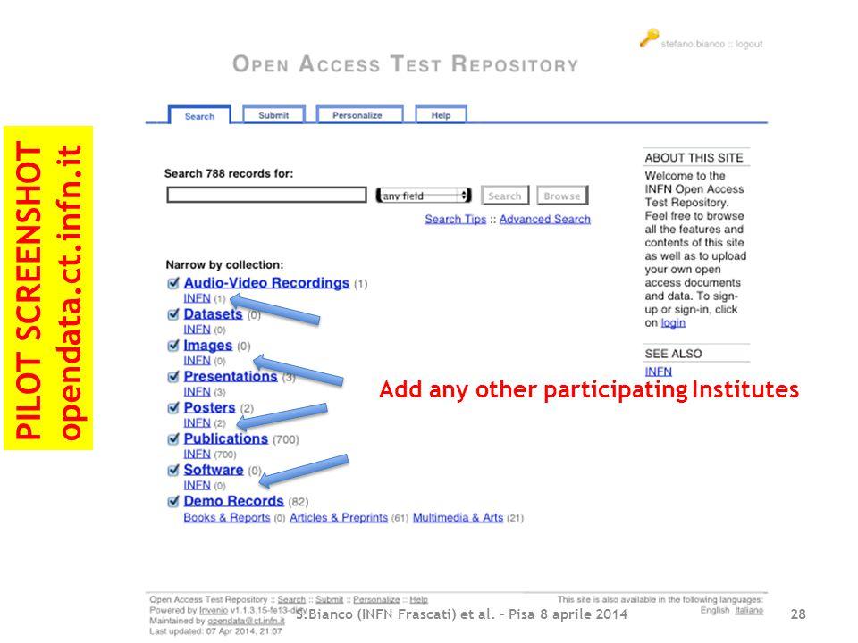 pilot screenshot S.Bianco (INFN Frascati) et al. - Pisa 8 aprile 2014 28 PILOT SCREENSHOT opendata.ct.infn.it Add any other participating Institutes