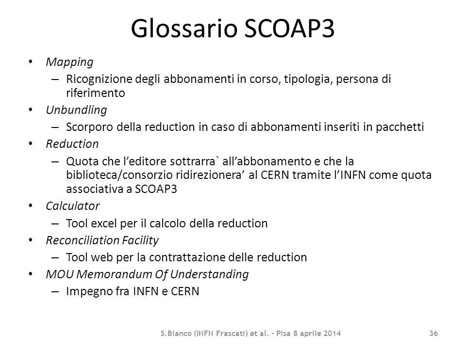 Glossario SCOAP3 Mapping – Ricognizione degli abbonamenti in corso, tipologia, persona di riferimento Unbundling – Scorporo della reduction in caso di