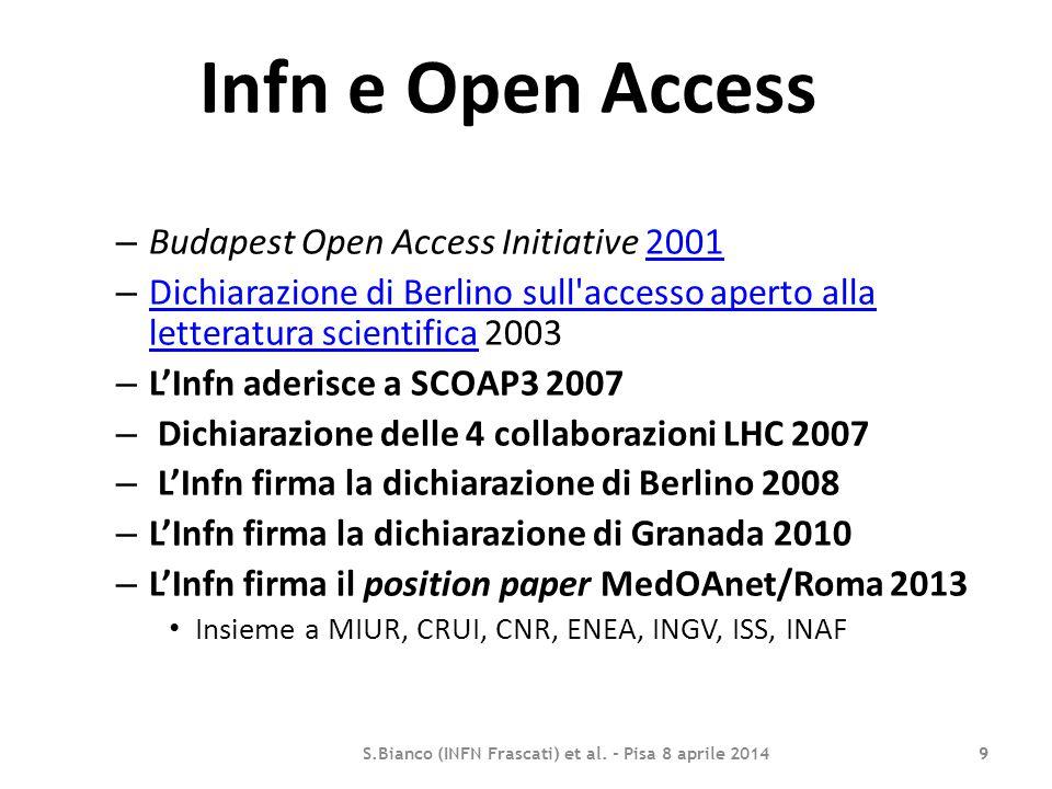 Infn e Open Access – Budapest Open Access Initiative 20012001 – Dichiarazione di Berlino sull'accesso aperto alla letteratura scientifica 2003 Dichiar