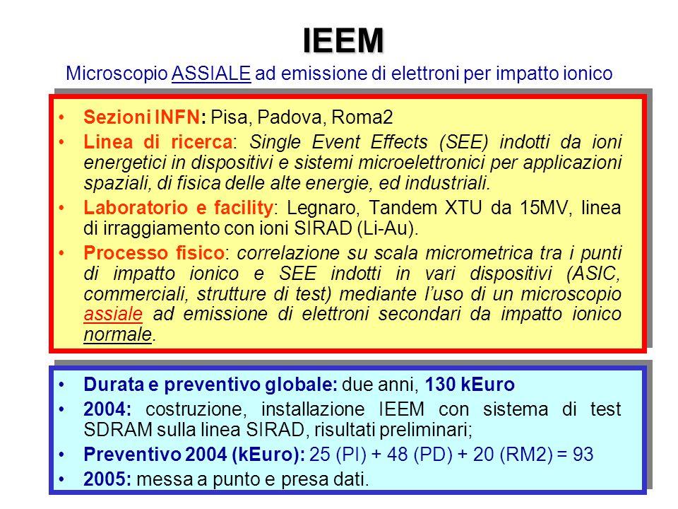 IEEM IEEM Microscopio ASSIALE ad emissione di elettroni per impatto ionico Sezioni INFN: Pisa, Padova, Roma2 Linea di ricerca: Single Event Effects (S