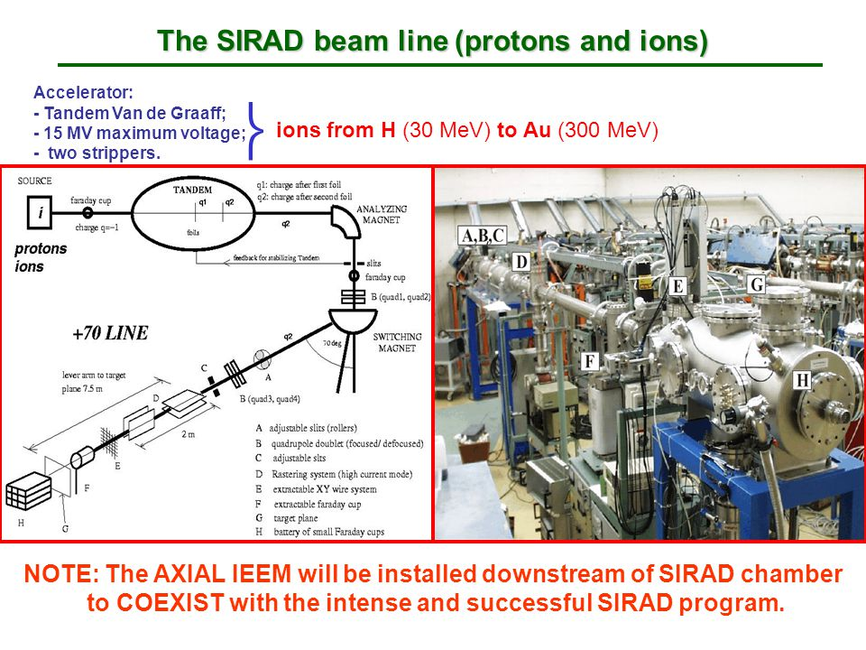 NOTE: The AXIAL IEEM will be installed downstream of SIRAD chamber to COEXIST with the intense and successful SIRAD program. Accelerator: - Tandem Van